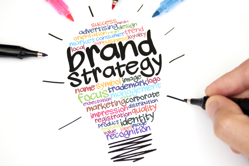 how to write a brand strategy